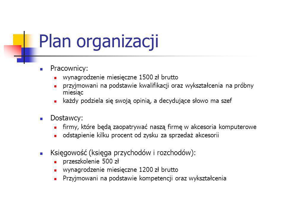 Plan organizacji Pracownicy: Dostawcy: