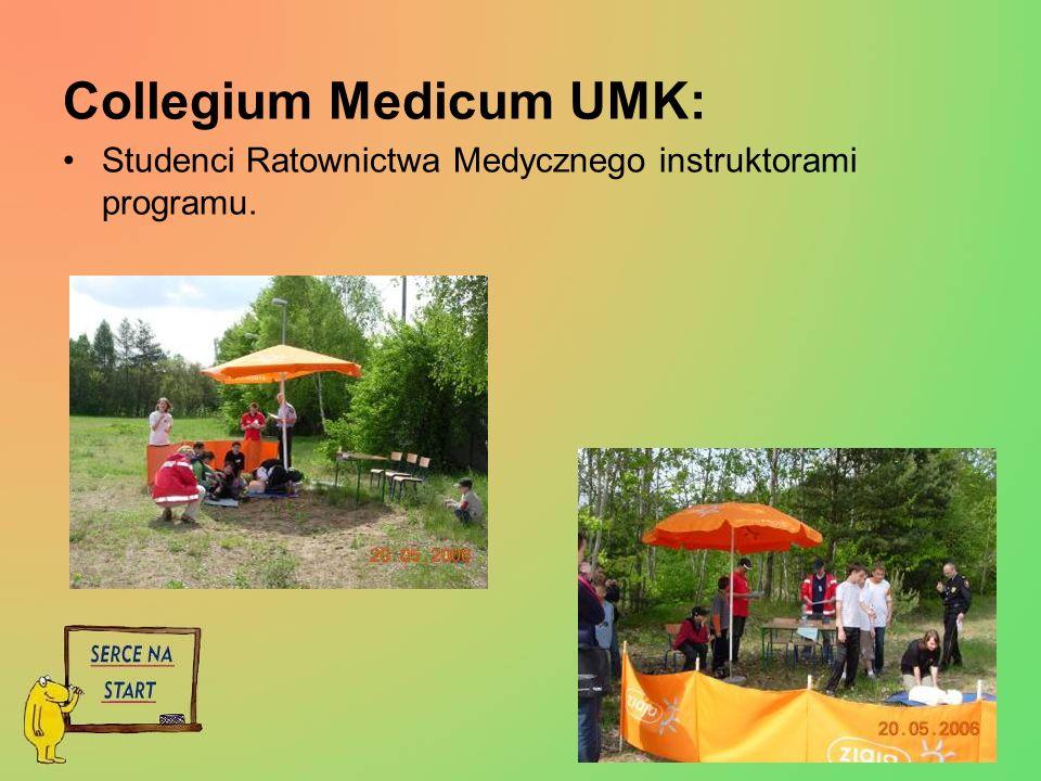 Collegium Medicum UMK: