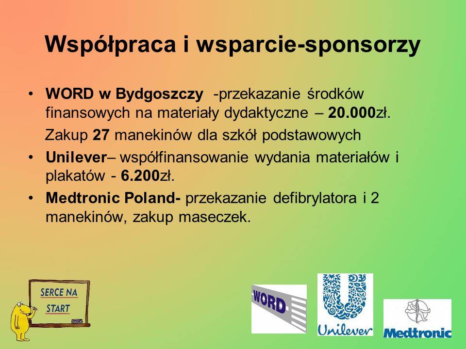 Współpraca i wsparcie-sponsorzy