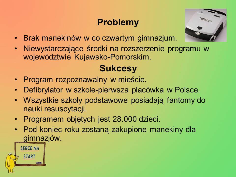 Problemy Sukcesy Brak manekinów w co czwartym gimnazjum.