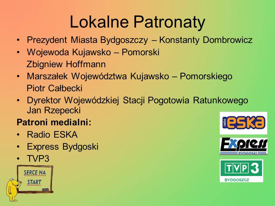 Lokalne Patronaty Prezydent Miasta Bydgoszczy – Konstanty Dombrowicz