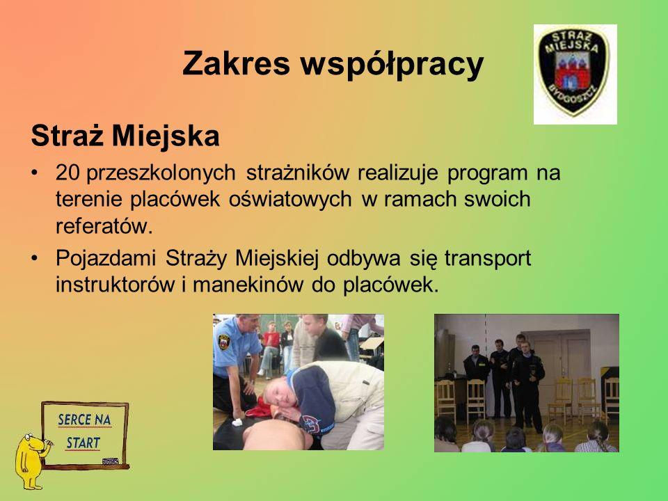 Zakres współpracy Straż Miejska