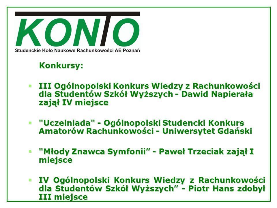 Konkursy: III Ogólnopolski Konkurs Wiedzy z Rachunkowości dla Studentów Szkół Wyższych - Dawid Napierała zajął IV miejsce.