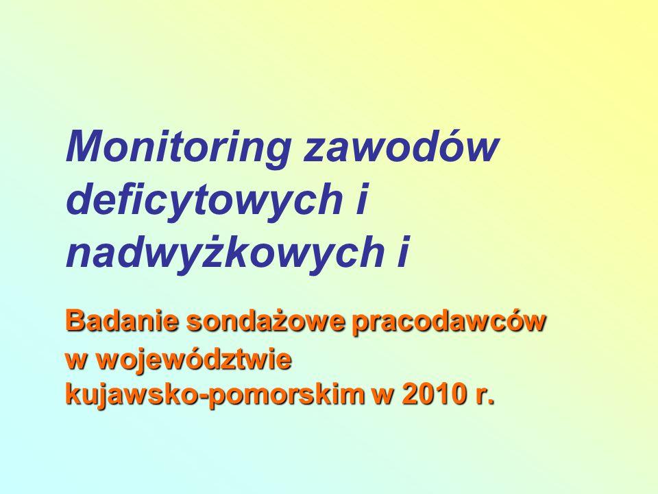 Monitoring zawodów deficytowych i nadwyżkowych i