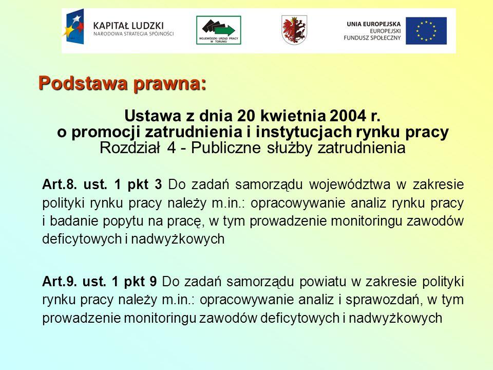 Ustawa z dnia 20 kwietnia 2004 r.