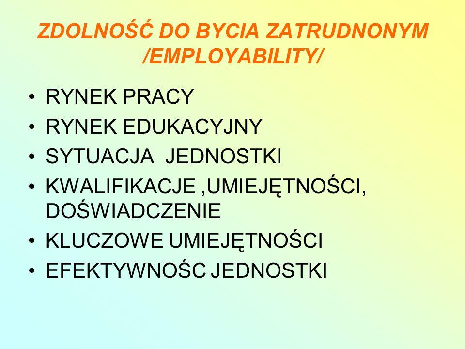 ZDOLNOŚĆ DO BYCIA ZATRUDNONYM /EMPLOYABILITY/