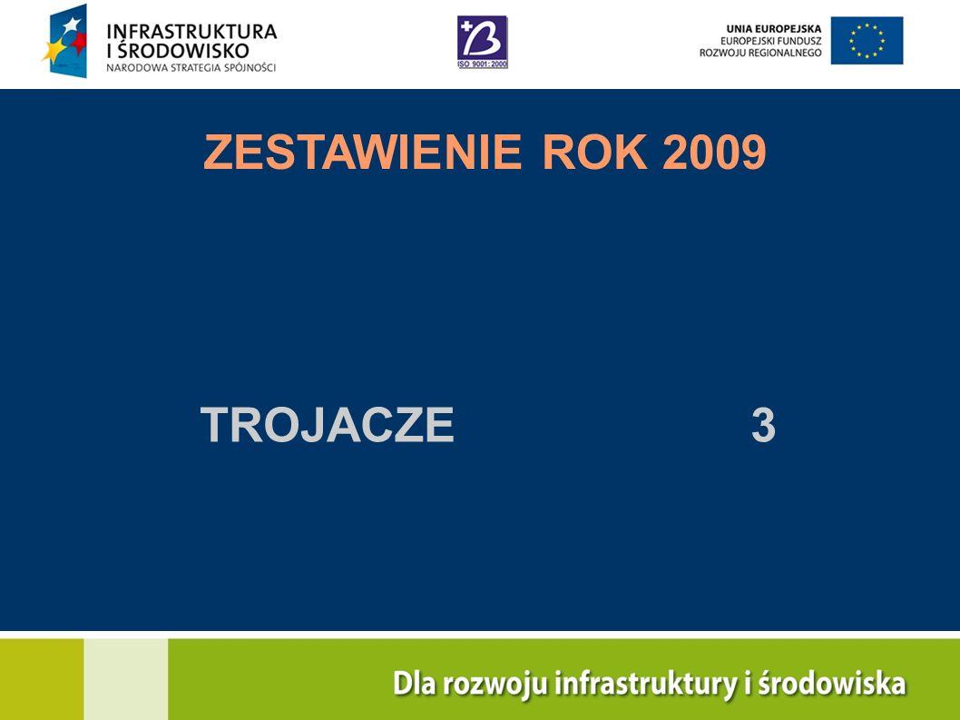ZESTAWIENIE ROK 2009 TROJACZE 3
