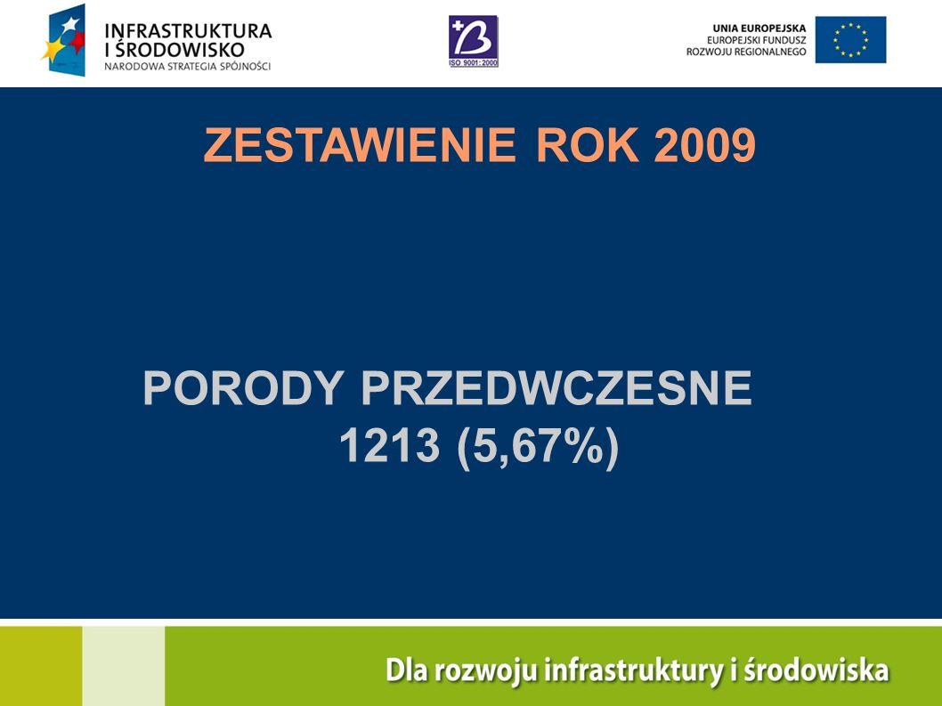 PORODY PRZEDWCZESNE 1213 (5,67%)