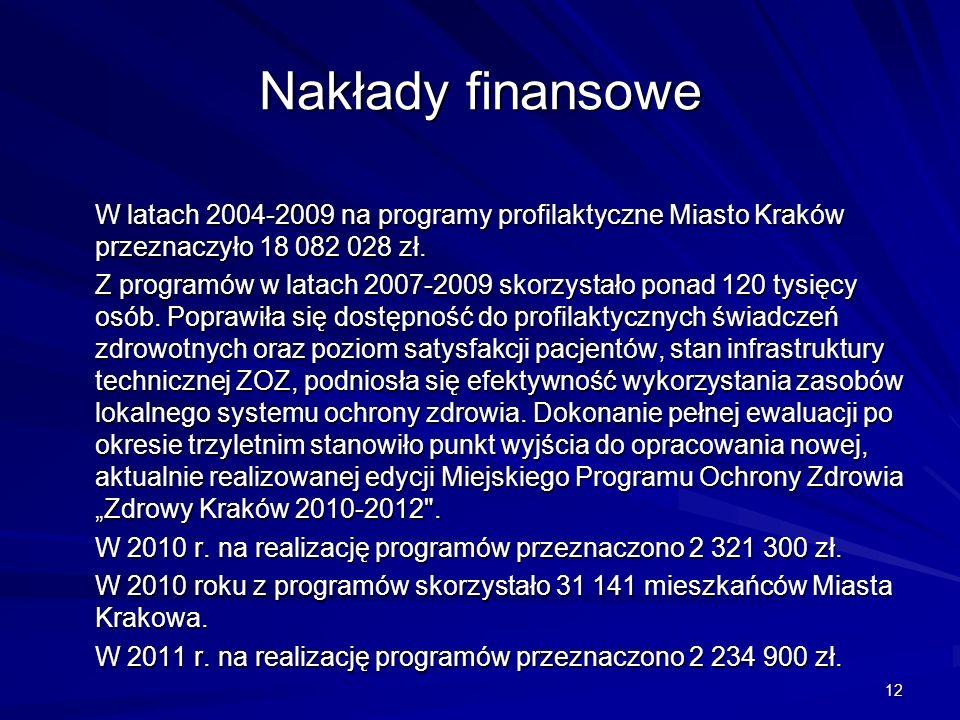 Nakłady finansowe W latach 2004-2009 na programy profilaktyczne Miasto Kraków przeznaczyło 18 082 028 zł.
