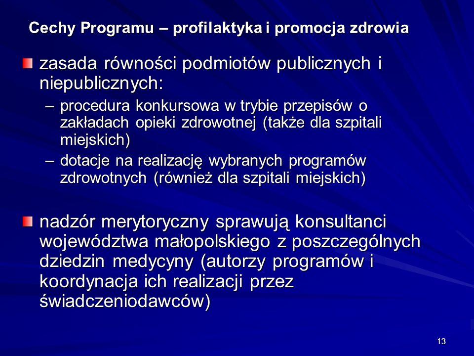 Cechy Programu – profilaktyka i promocja zdrowia
