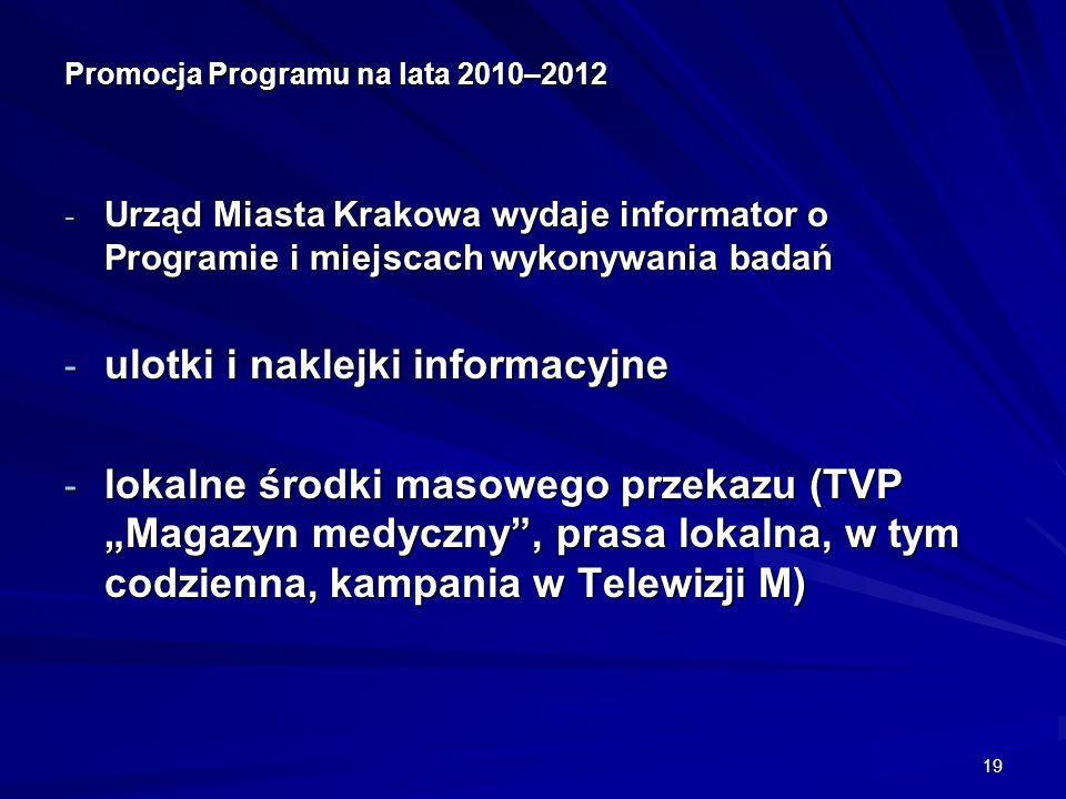 Promocja Programu na lata 2010–2012