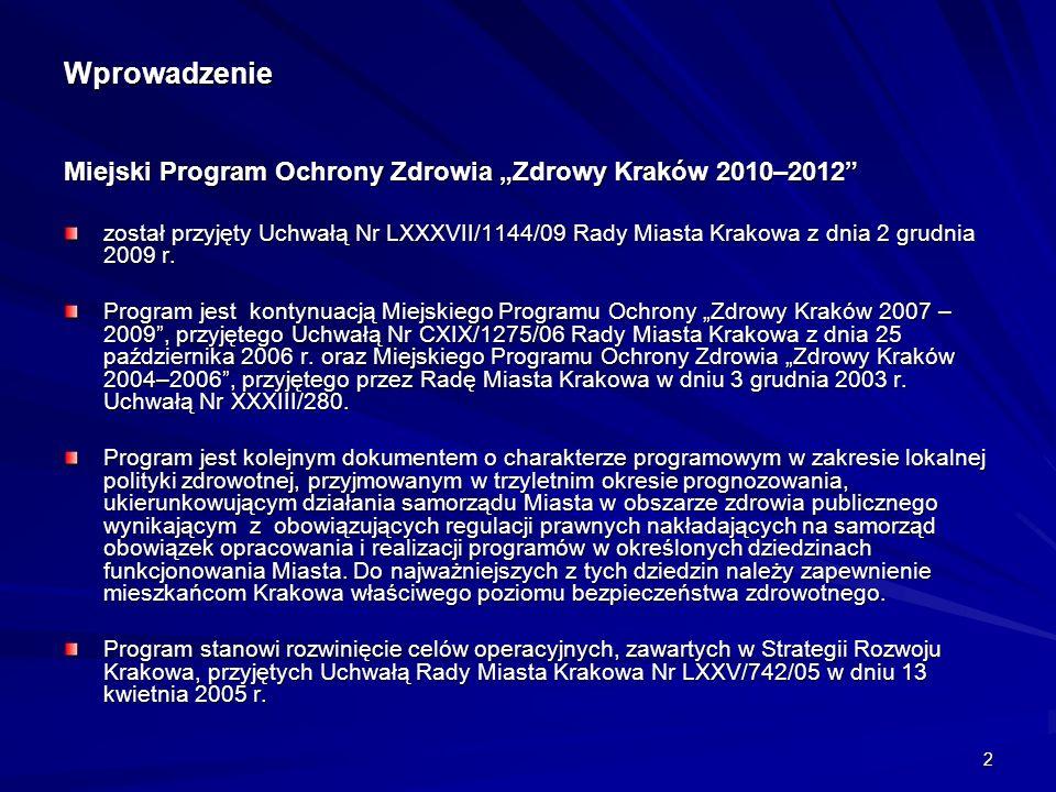 """Wprowadzenie Miejski Program Ochrony Zdrowia """"Zdrowy Kraków 2010–2012"""