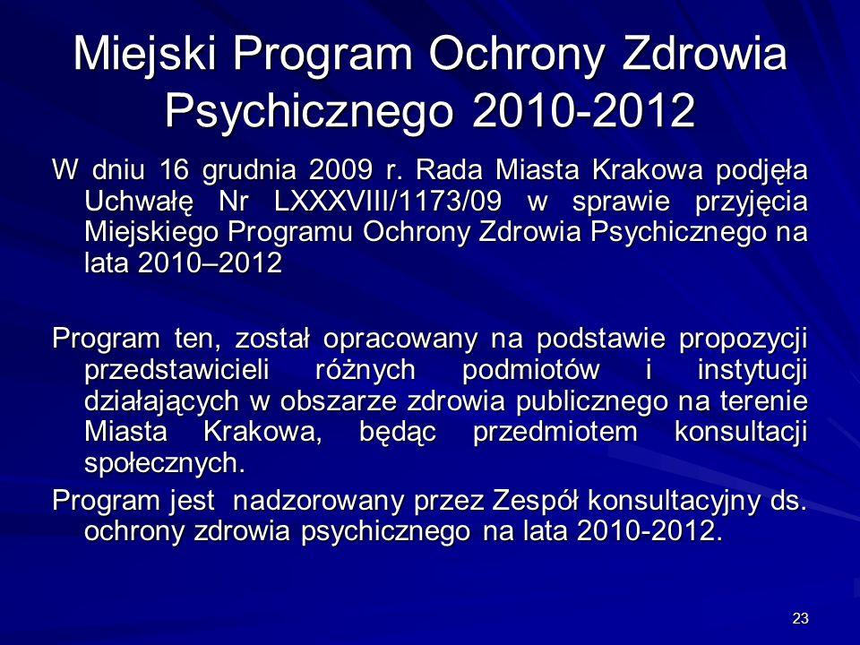 Miejski Program Ochrony Zdrowia Psychicznego 2010-2012