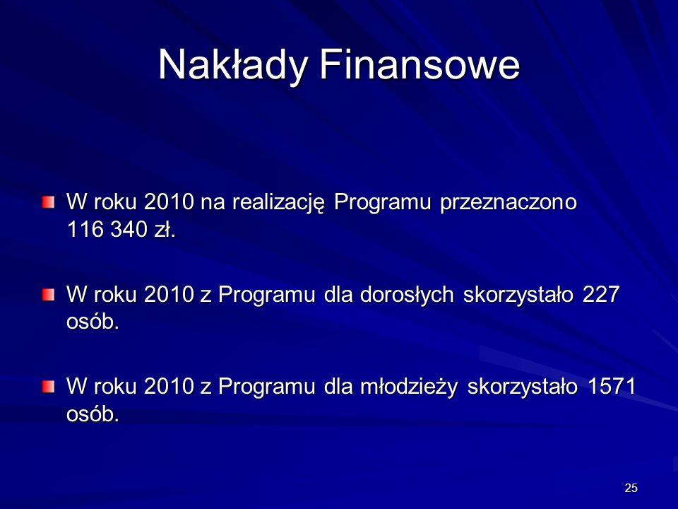 Nakłady Finansowe W roku 2010 na realizację Programu przeznaczono 116 340 zł. W roku 2010 z Programu dla dorosłych skorzystało 227 osób.