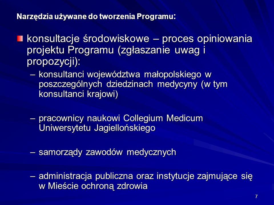 Narzędzia używane do tworzenia Programu: