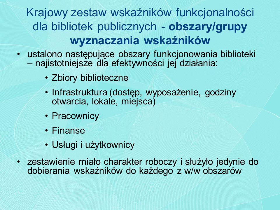 Krajowy zestaw wskaźników funkcjonalności dla bibliotek publicznych - obszary/grupy wyznaczania wskaźników