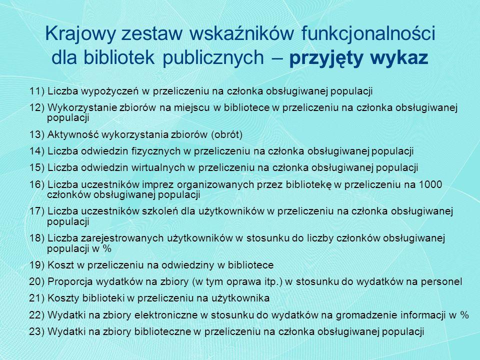 Krajowy zestaw wskaźników funkcjonalności dla bibliotek publicznych – przyjęty wykaz