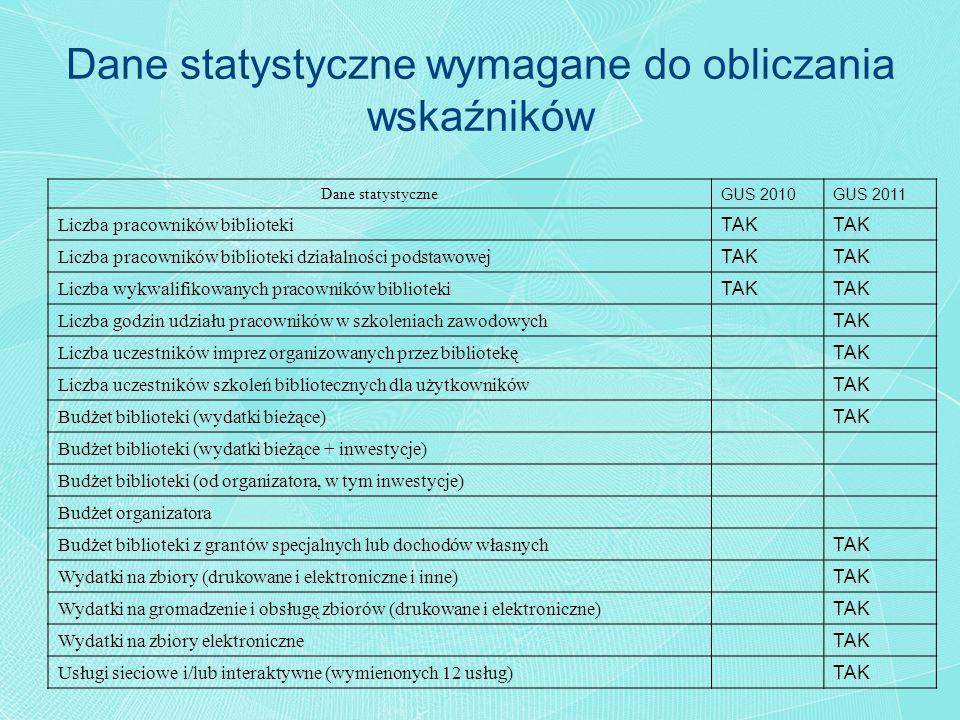 Dane statystyczne wymagane do obliczania wskaźników