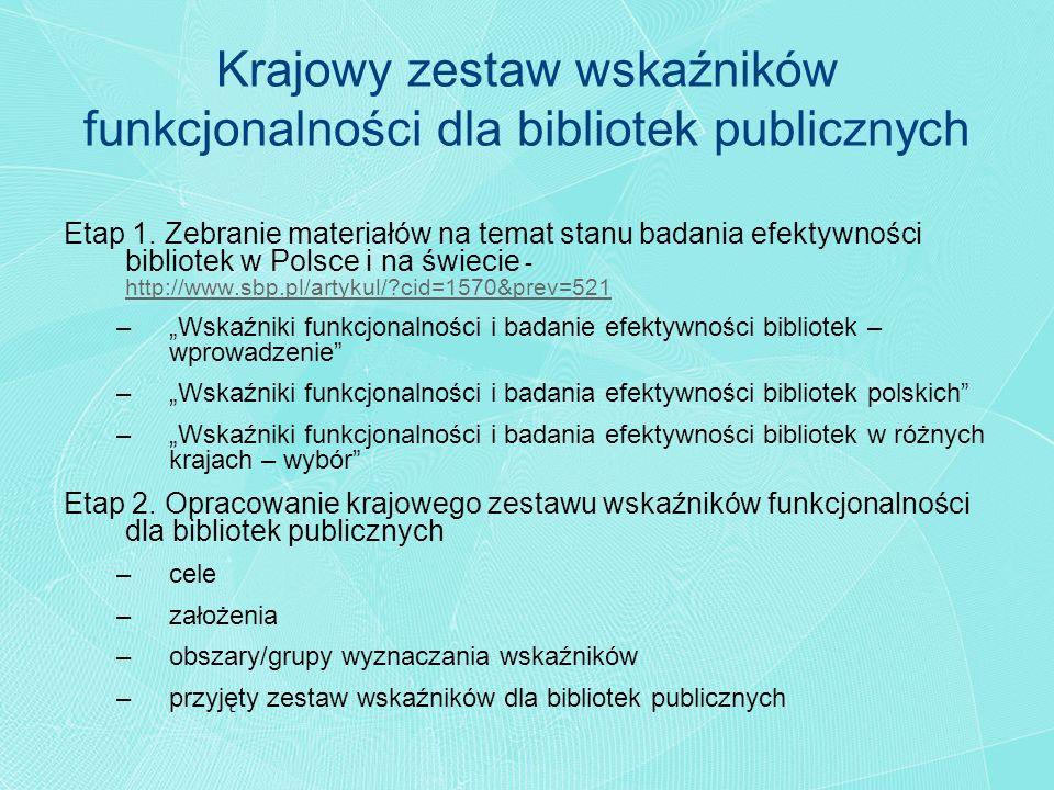 Krajowy zestaw wskaźników funkcjonalności dla bibliotek publicznych