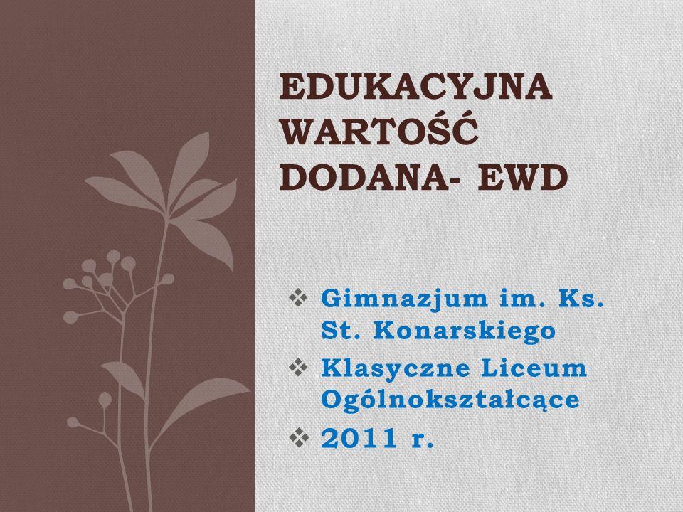 Edukacyjna Wartość Dodana- EWD