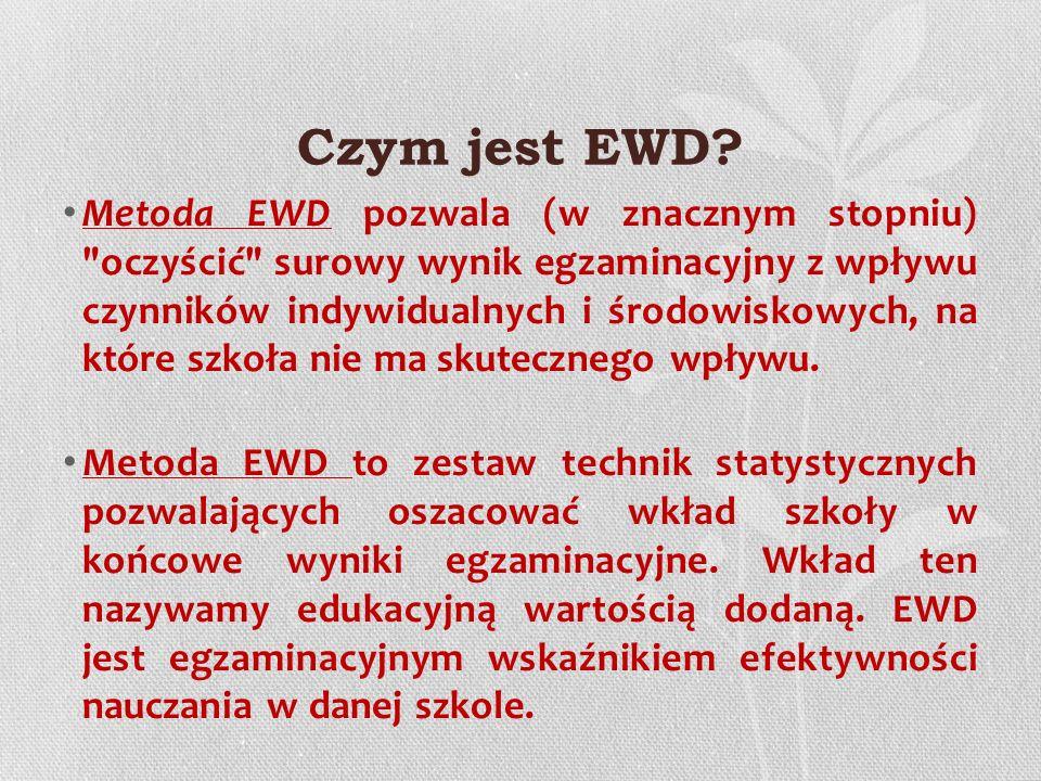 Czym jest EWD