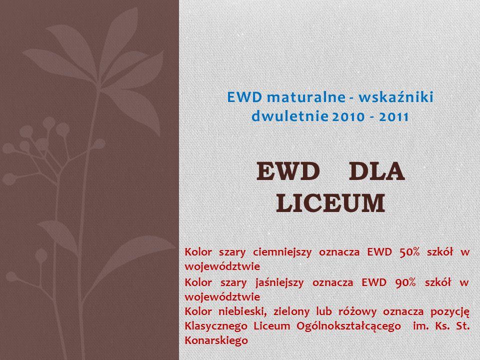 EWD maturalne - wskaźniki dwuletnie 2010 - 2011