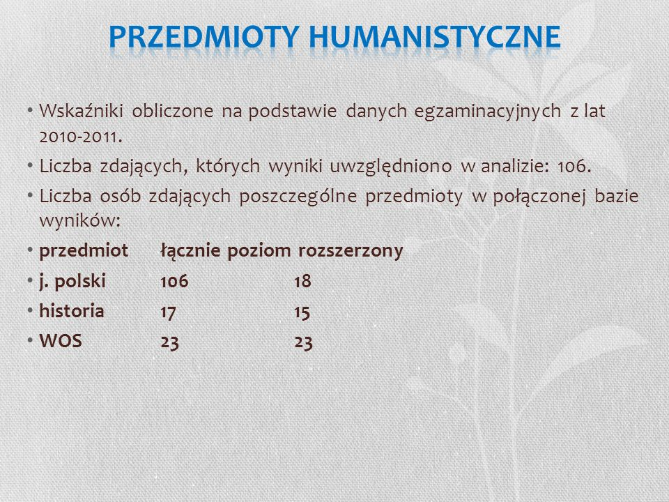 przedmioty humanistyczne