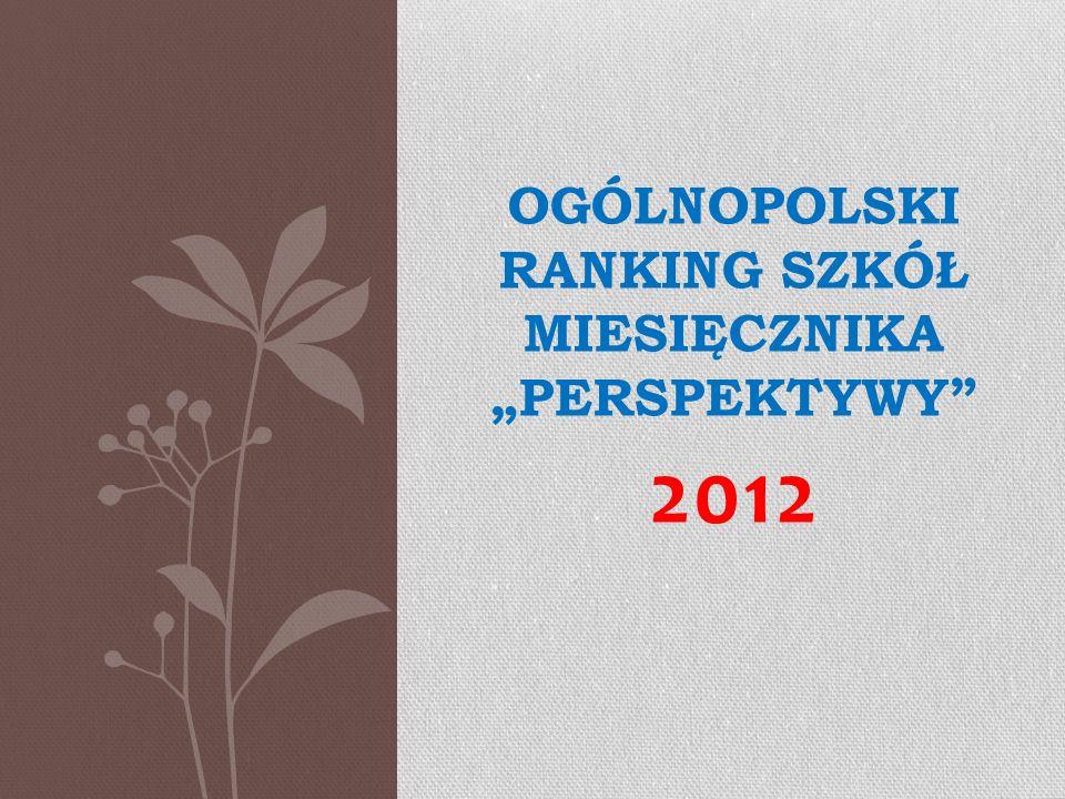 """Ogólnopolski Ranking Szkół Miesięcznika """"Perspektywy"""