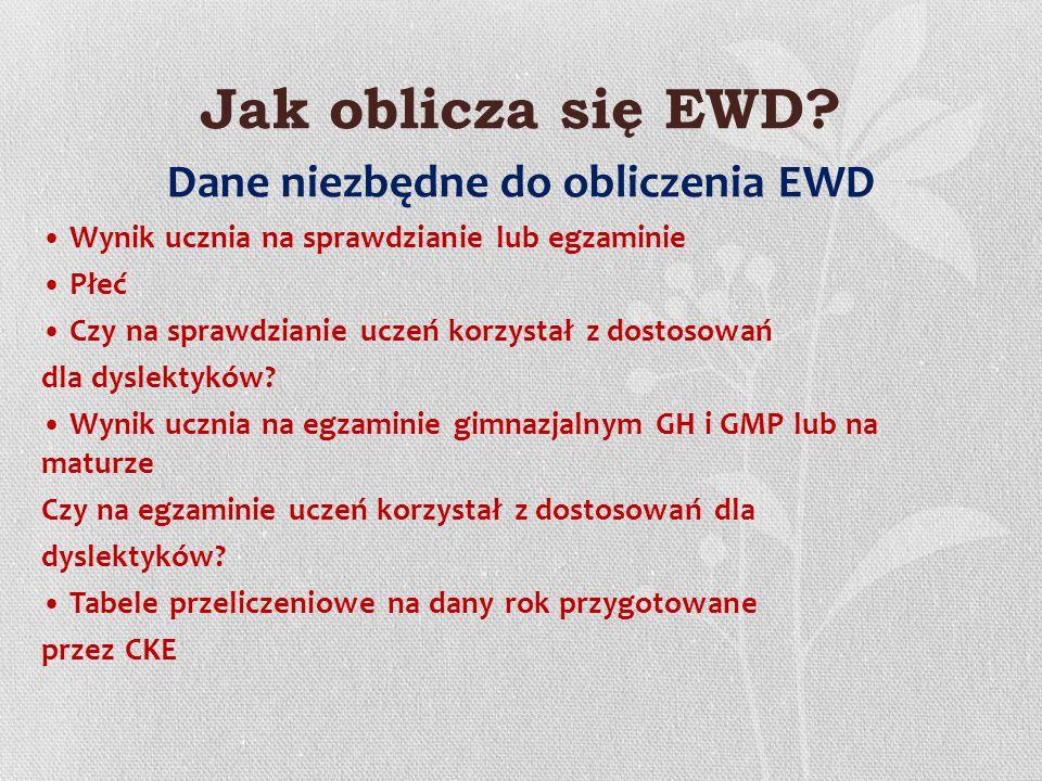 Dane niezbędne do obliczenia EWD
