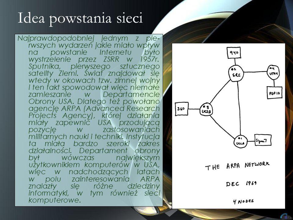 Idea powstania sieci