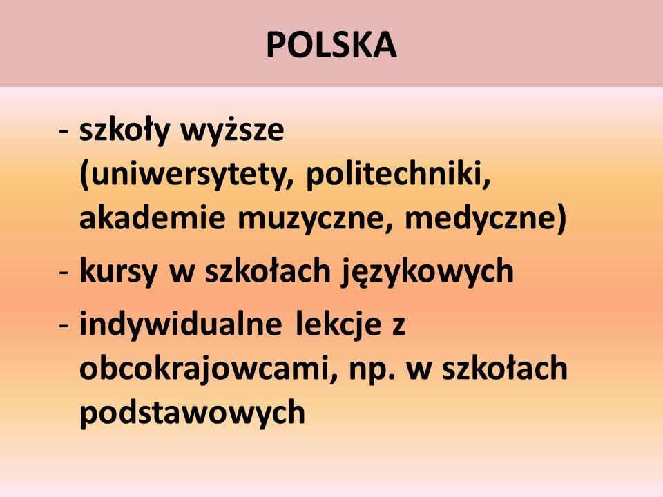 POLSKA szkoły wyższe (uniwersytety, politechniki, akademie muzyczne, medyczne) kursy w szkołach językowych.