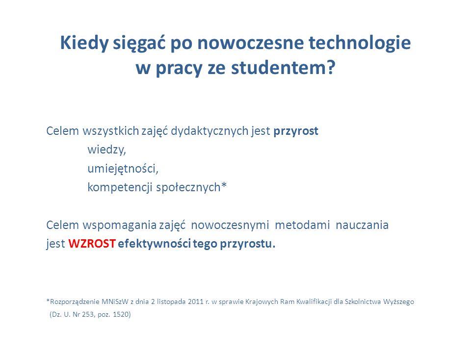 Kiedy sięgać po nowoczesne technologie w pracy ze studentem