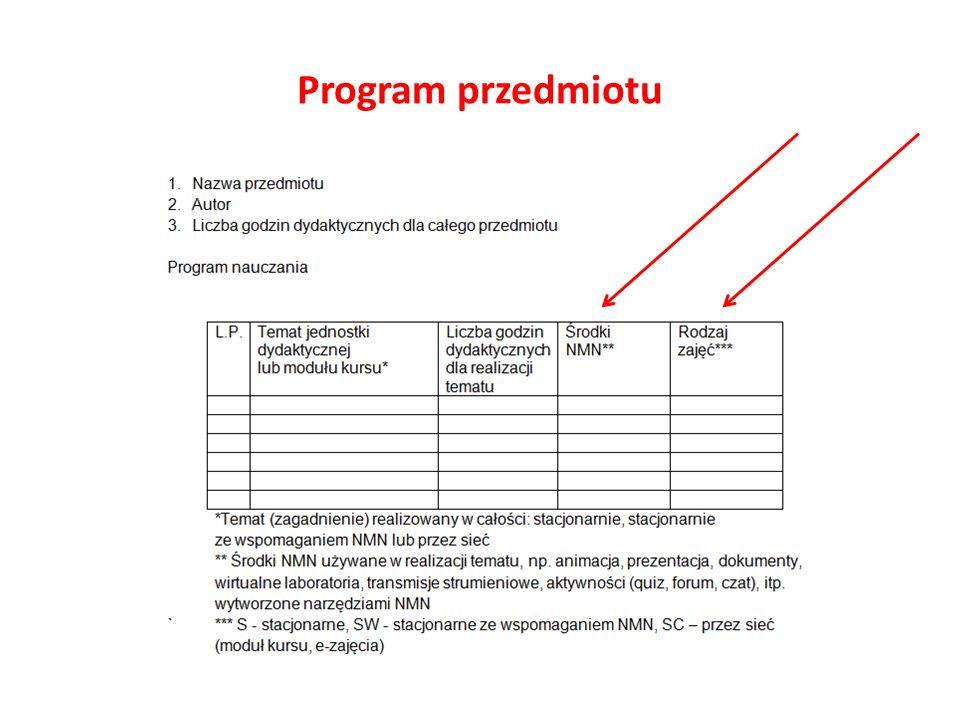 Program przedmiotu
