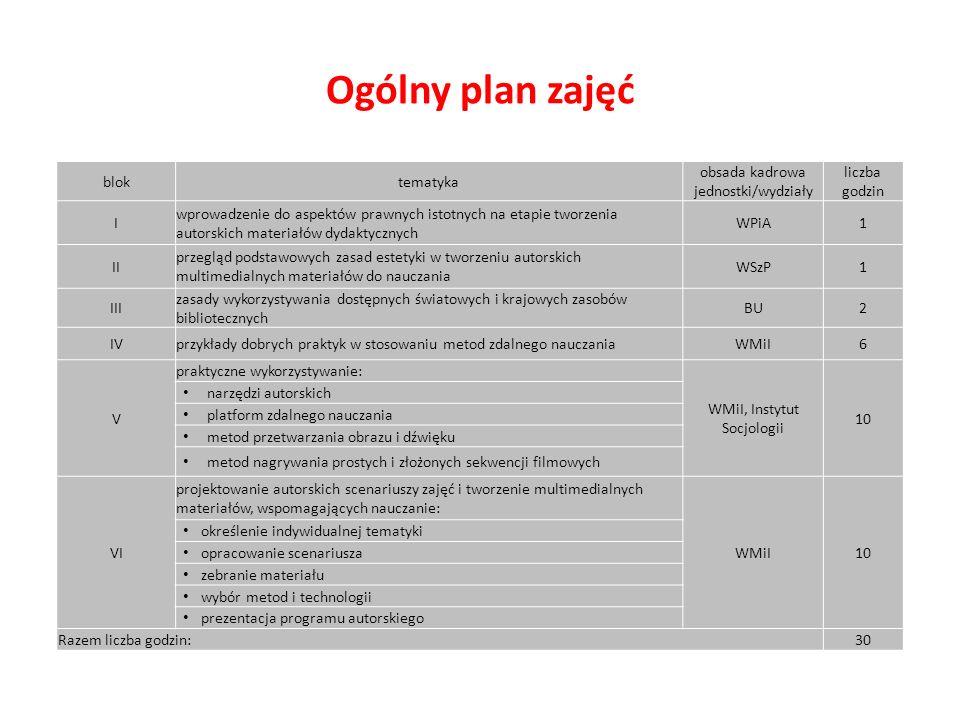 Ogólny plan zajęć blok tematyka obsada kadrowa jednostki/wydziały