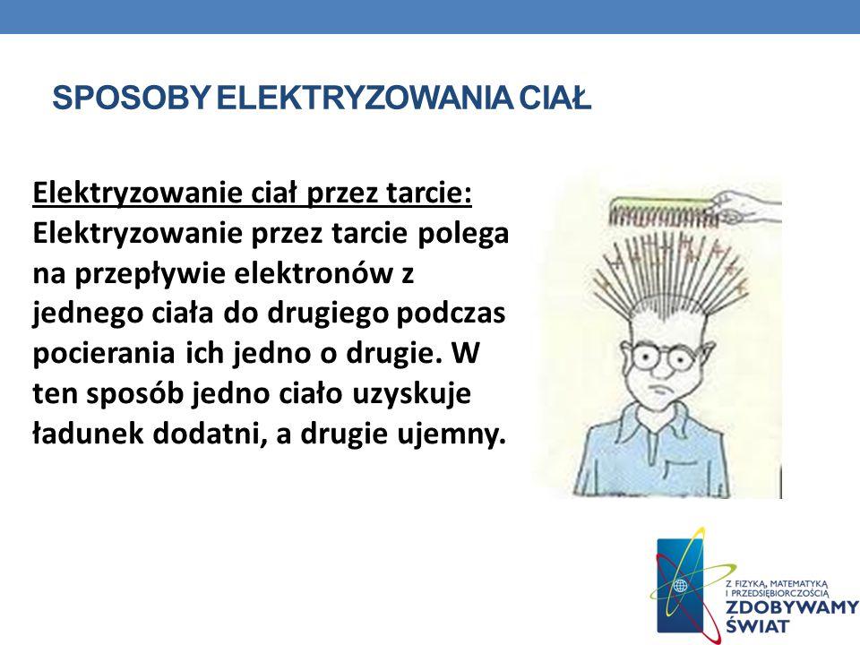 Sposoby elektryzowania ciał