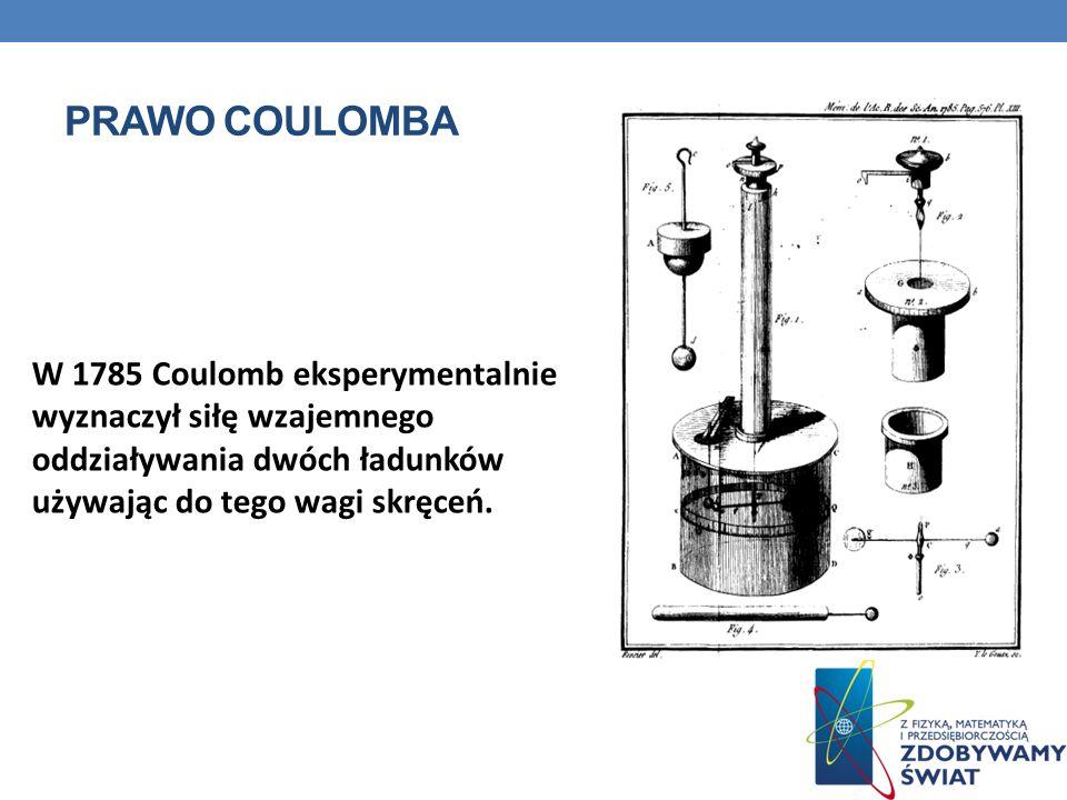 Prawo Coulomba W 1785 Coulomb eksperymentalnie wyznaczył siłę wzajemnego oddziaływania dwóch ładunków używając do tego wagi skręceń.