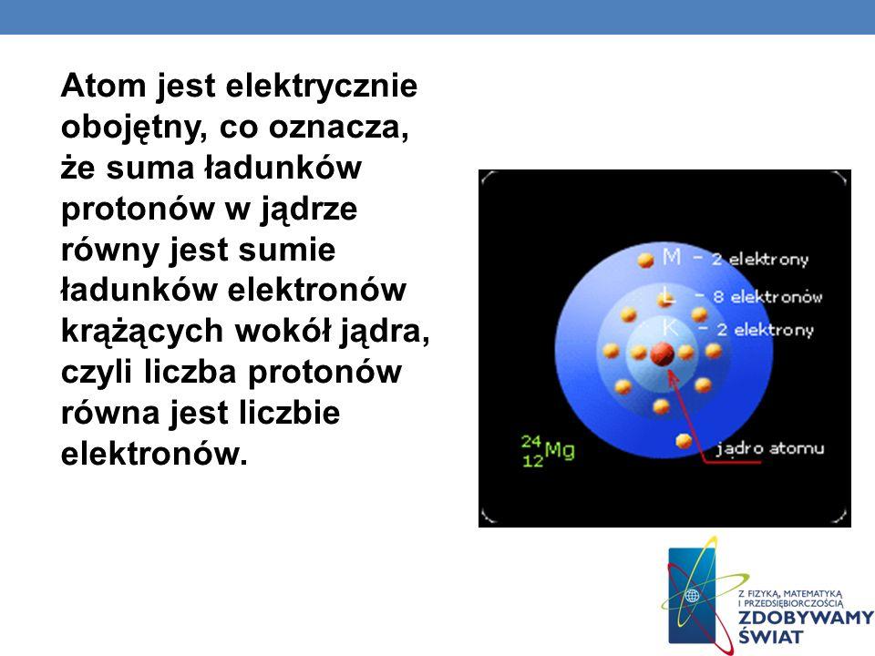 Atom jest elektrycznie obojętny, co oznacza, że suma ładunków protonów w jądrze równy jest sumie ładunków elektronów krążących wokół jądra, czyli liczba protonów równa jest liczbie elektronów.