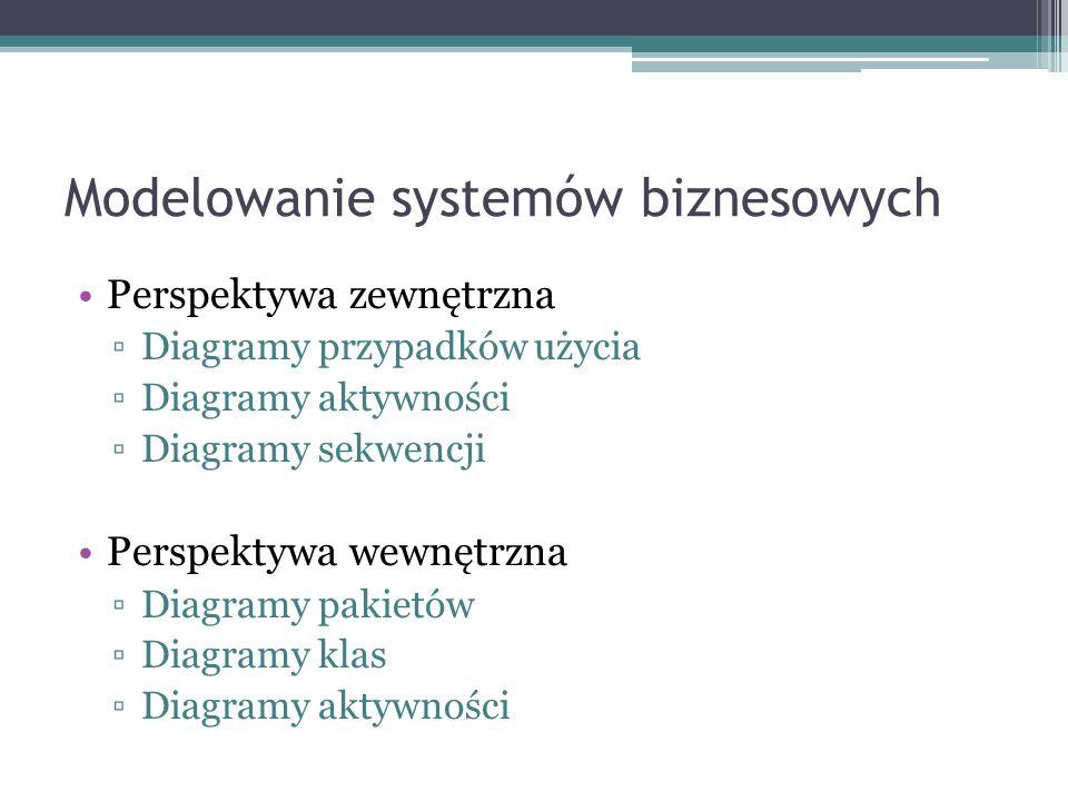 Modelowanie systemów biznesowych