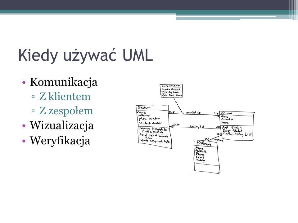 Kiedy używać UML Komunikacja Wizualizacja Weryfikacja Z klientem