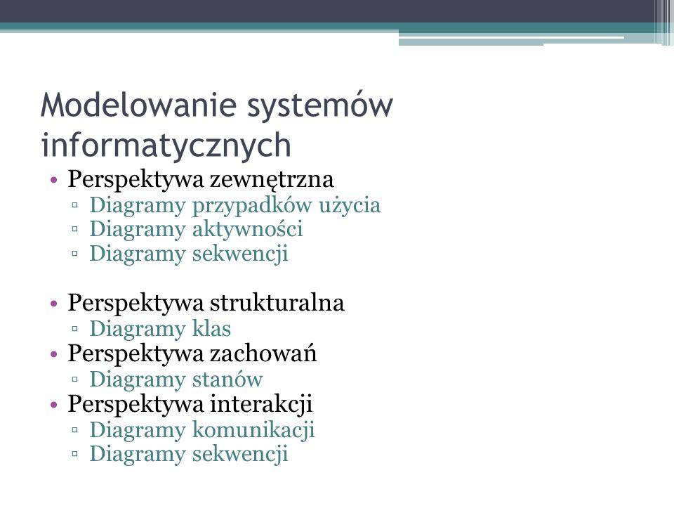 Modelowanie systemów informatycznych