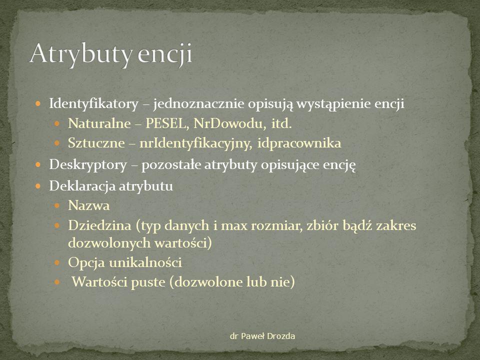 Atrybuty encjiIdentyfikatory – jednoznacznie opisują wystąpienie encji. Naturalne – PESEL, NrDowodu, itd.