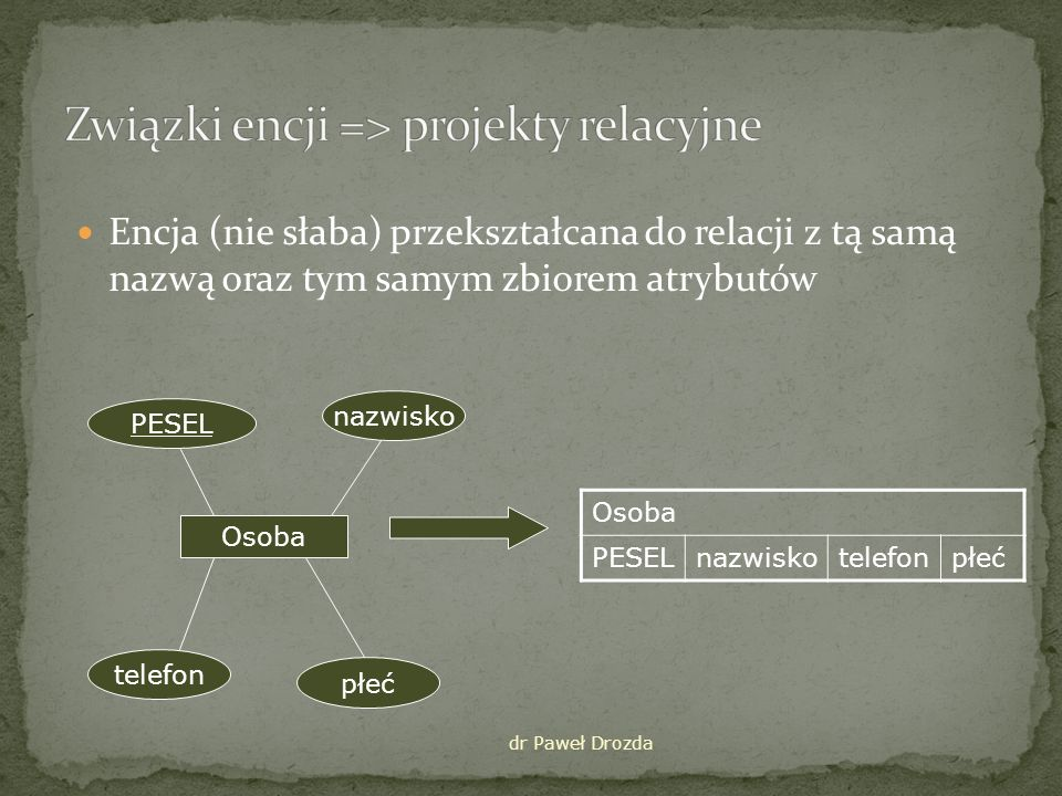 Związki encji => projekty relacyjne