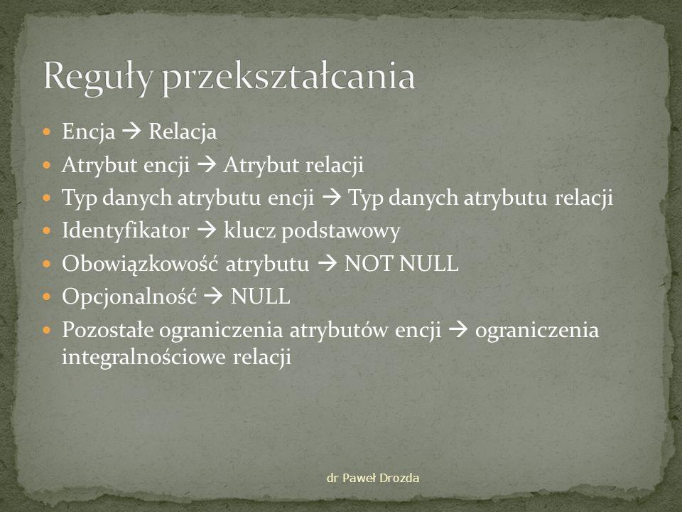 Reguły przekształcania