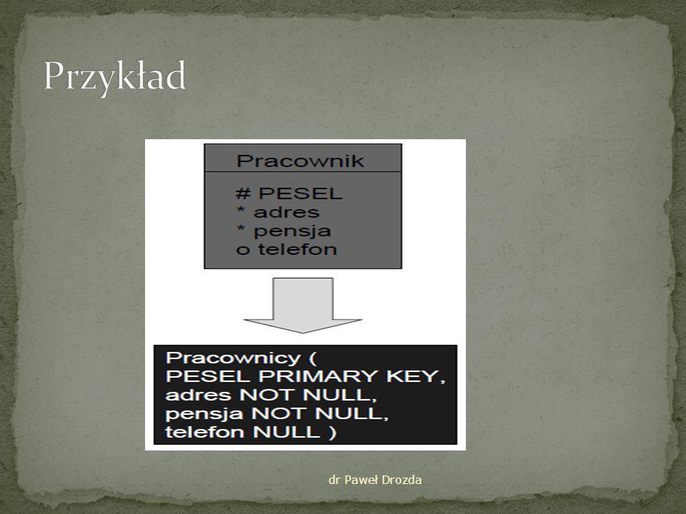 Przykład dr Paweł Drozda