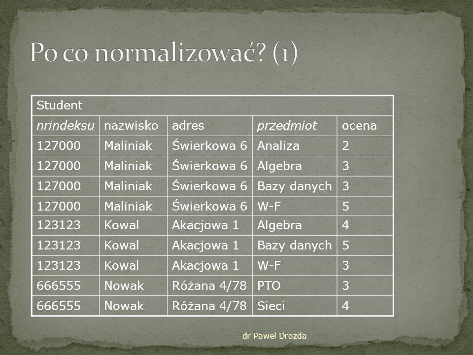 Po co normalizować (1) Student nrindeksu nazwisko adres przedmiot