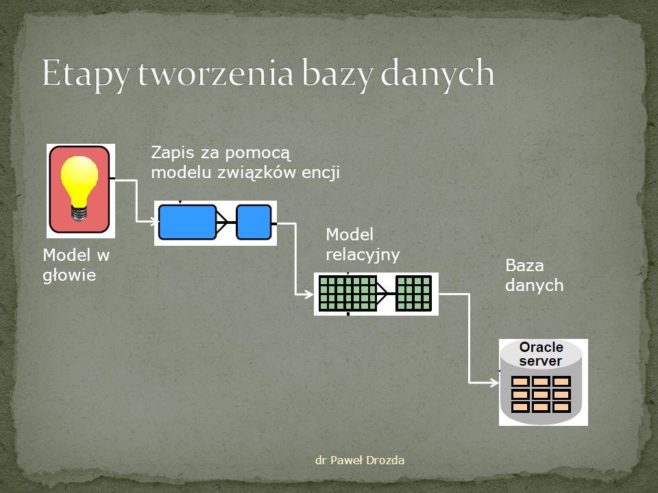Etapy tworzenia bazy danych