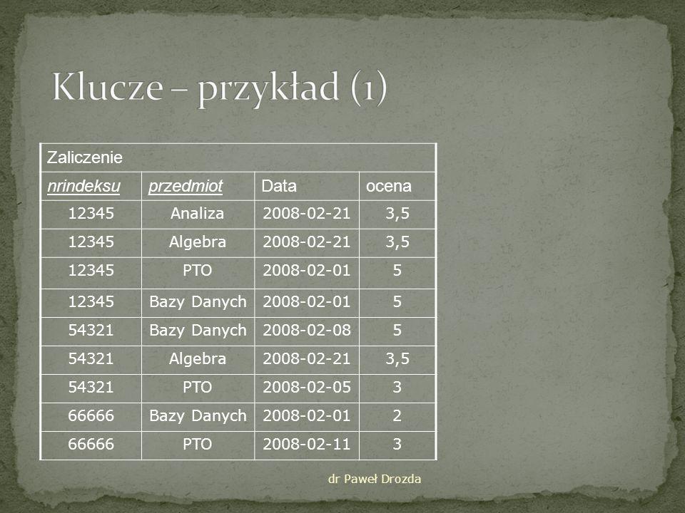 Klucze – przykład (1) Zaliczenie nrindeksu przedmiot Data ocena 12345