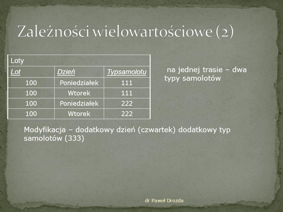Zależności wielowartościowe (2)