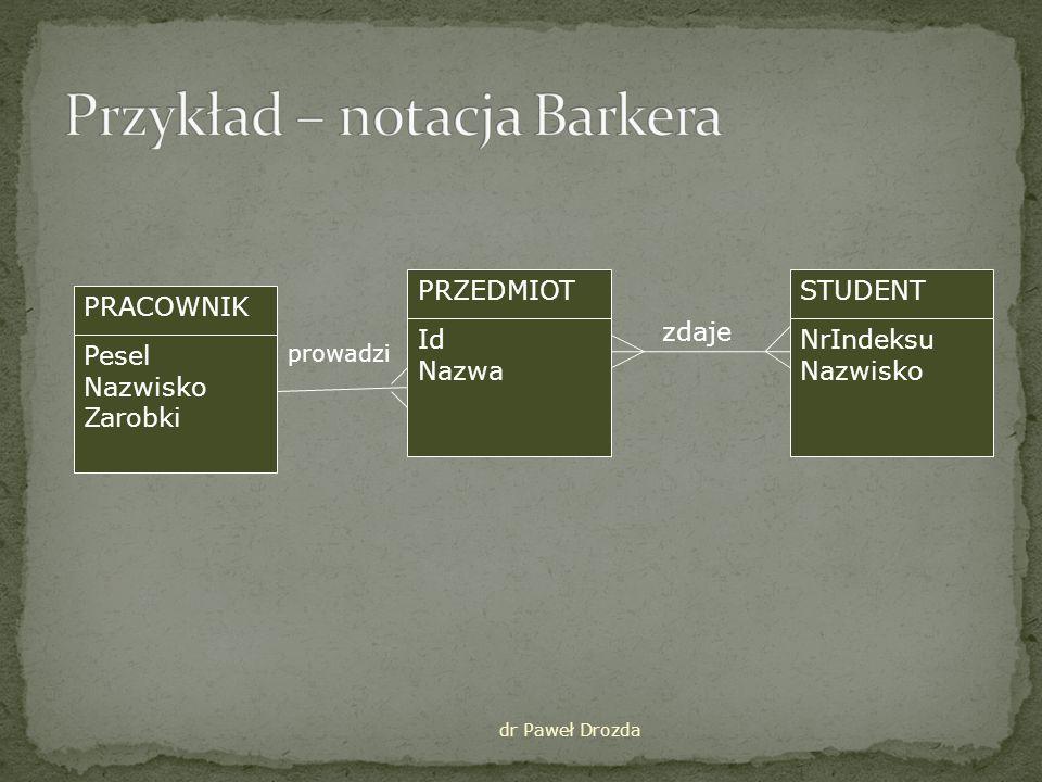 Przykład – notacja Barkera
