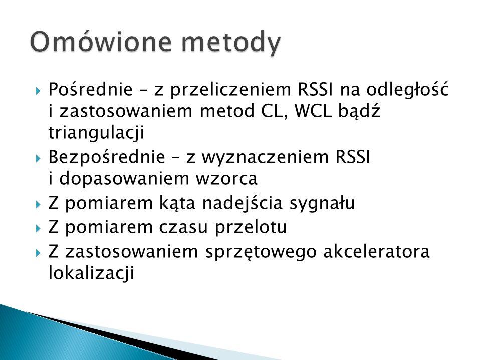 Omówione metody Pośrednie – z przeliczeniem RSSI na odległość i zastosowaniem metod CL, WCL bądź triangulacji.